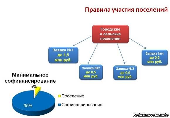 Детский сад праздник день россии